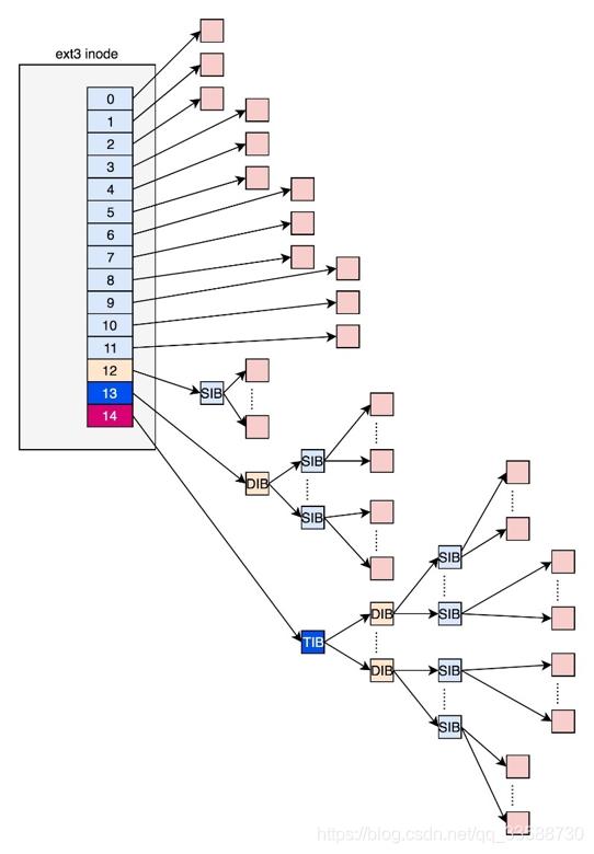 linux的文件打印的原理_3d打印图片