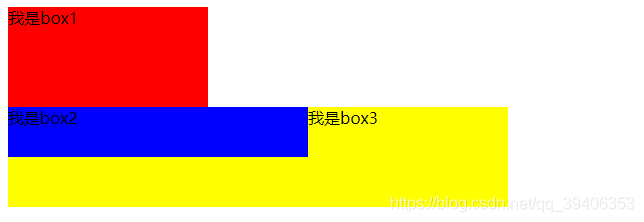 box3占据了box2的位置,box2在上层