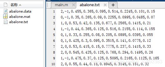 整理后的abalone数据集