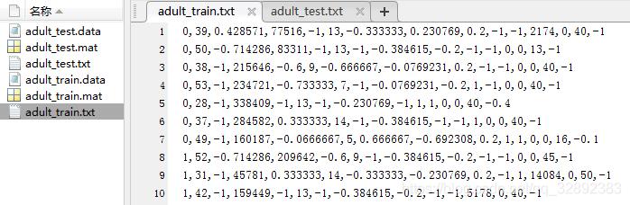 整理后的adult数据集