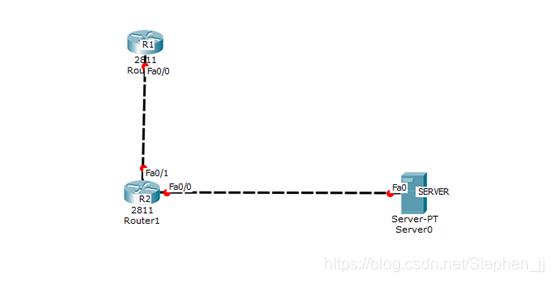 思科路由器IOS系统和配置文件的备份、删除及还原