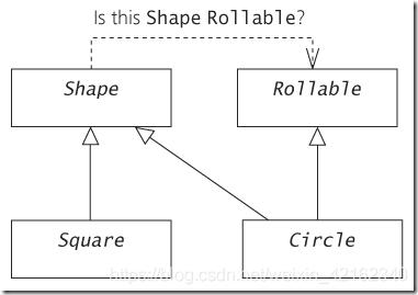 C++四种类型转换