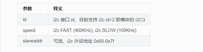 X、Air720SL模块Luat开发:全网首发,通过iic直接驱