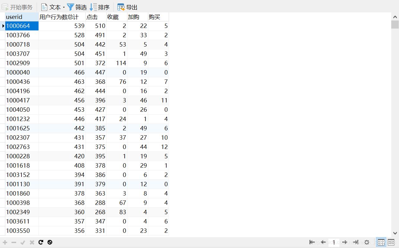 视图user_behavior_data是按照列存储的数据格式