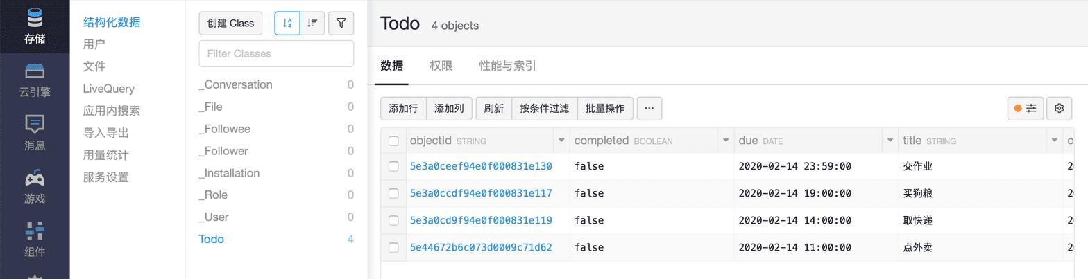 Todo 表中含有刚刚创建的 Todo 项目。