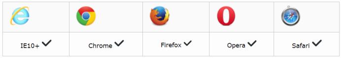 wow.js的兼容性