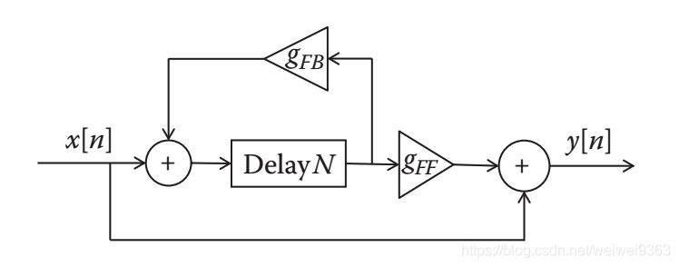 delay with feedback