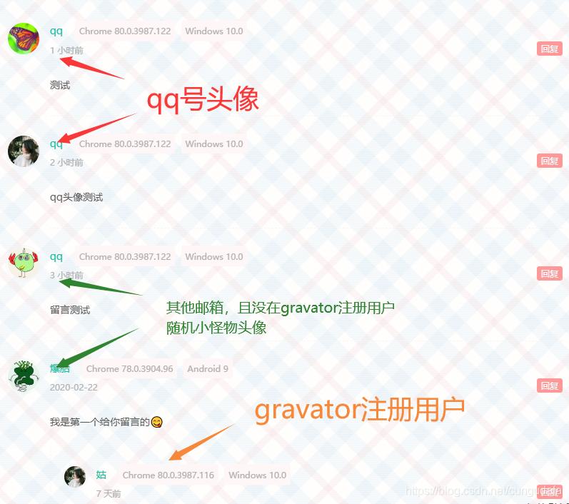 【转】Valine-实现QQ邮箱识别生成头像地址(完美解决头像问题)