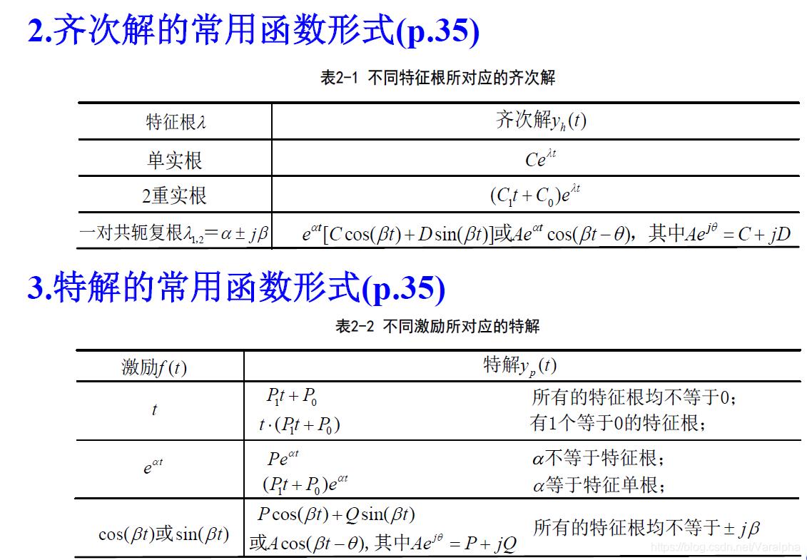 微分方程常用函数