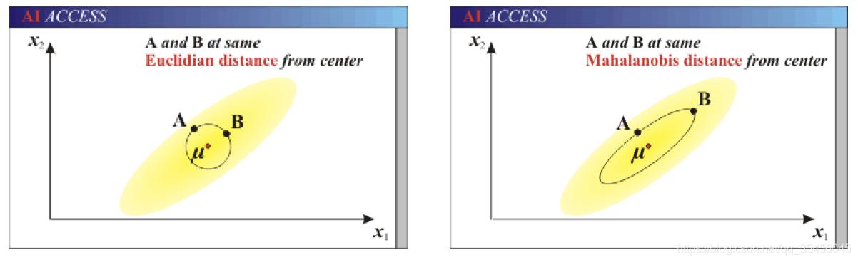 [外链图片转存失败,源站可能有防盗链机制,建议将图片保存下来直接上传(img-E4t8V8n3-1583241871928)(../images/%E6%AC%A7%E5%BC%8Fvs%E9%A9%AC%E6%B0%8F.png)]