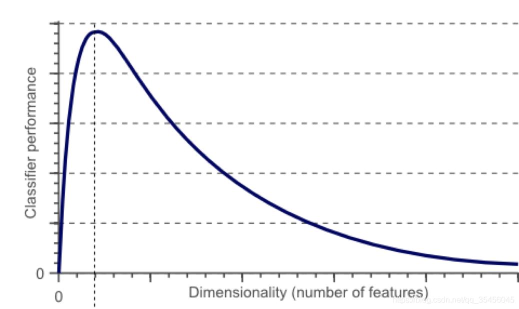 [外链图片转存失败,源站可能有防盗链机制,建议将图片保存下来直接上传(img-nllj1Etz-1583245257516)(../images/%E7%BB%B4%E7%81%BE%E9%9A%BE1.png)]