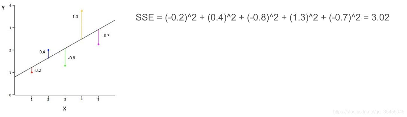 [外链图片转存失败,源站可能有防盗链机制,建议将图片保存下来直接上传(img-kPNpuUBG-1583251263358)(../images/sse1.png)]
