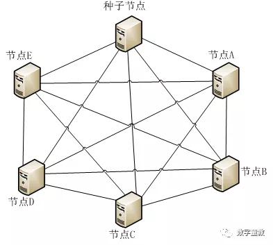 网络原理中链接的解释_小孔成像原理解释