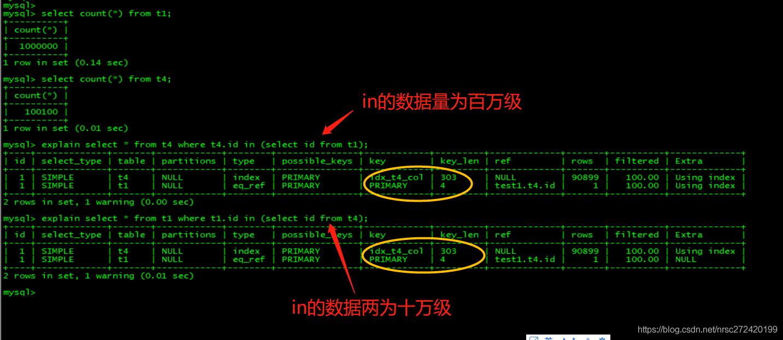 in和exists的原理_in和ing发音舌头图片