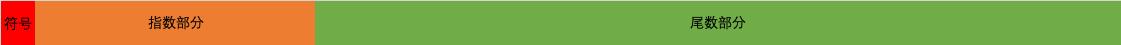 [外链图片转存失败,源站可能有防盗链机制,建议将图片保存下来直接上传(img-3ZTuu9bT-1583429706436)(https://www.markeditor.com/file/get/3fdce83e2f8b8d1af742e34bf06f1226.png)]