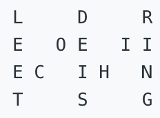 LeetCode:Z 字形变换