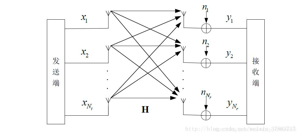 通信原理 信号的恢复_铁路通信信号图书图片