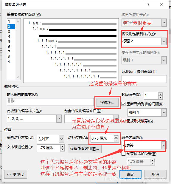 多级列表中编号样式设置