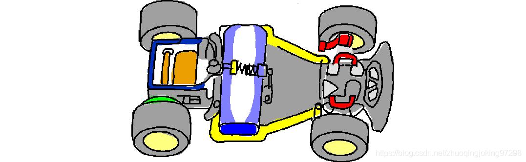 B型车模示意图
