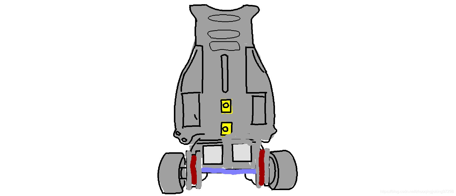 D型车模示意图