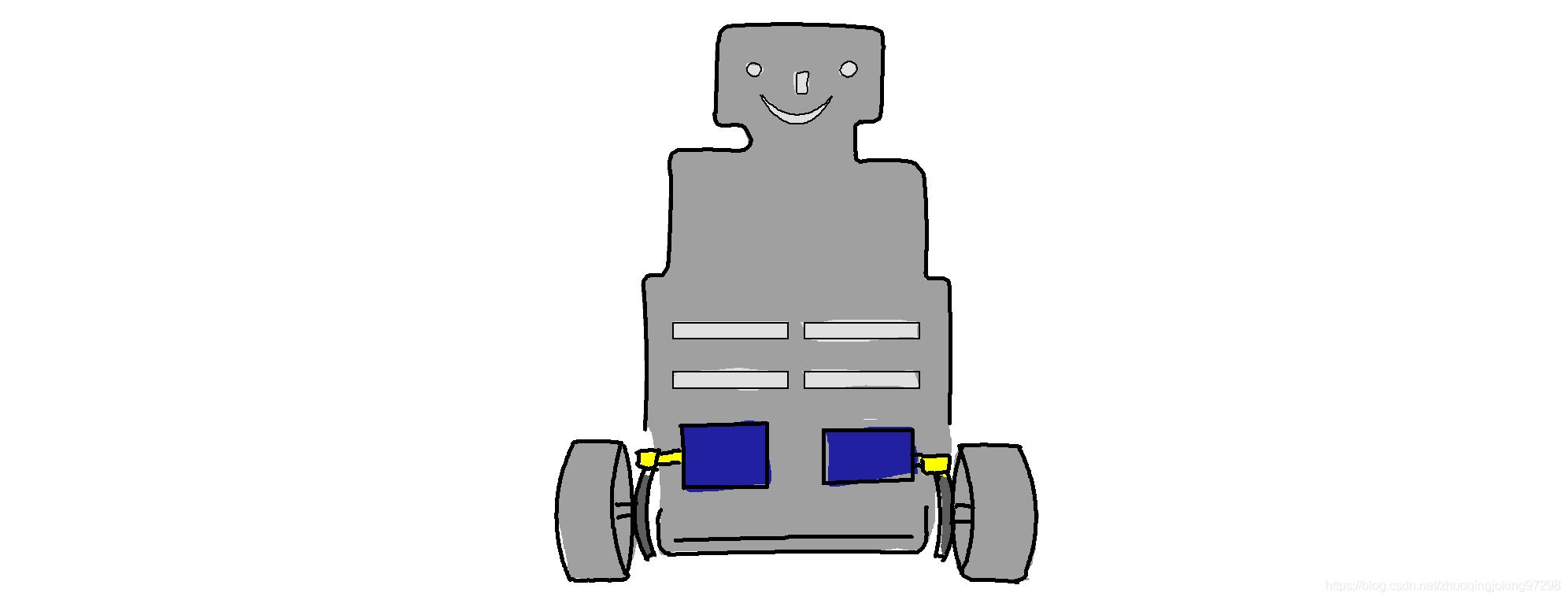E型车模示意图