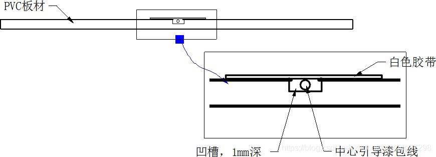 电磁引导线固定示意图