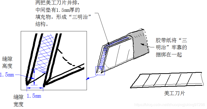 刻画赛道中心凹槽双缝刀片