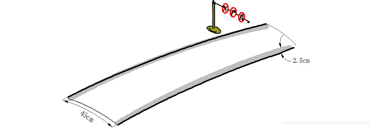 直线赛道示意图