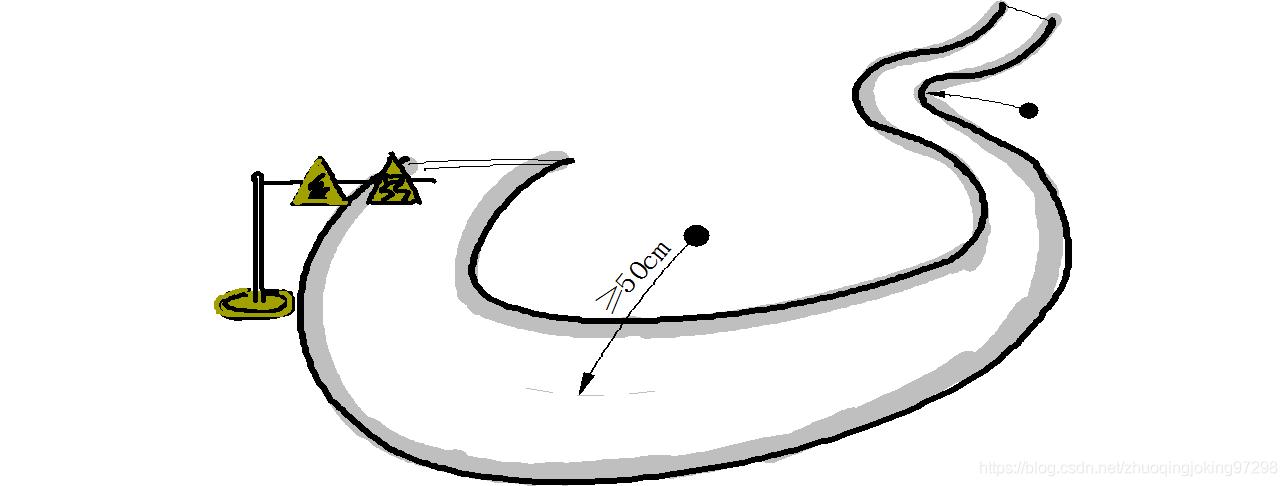 曲线弯道示意图