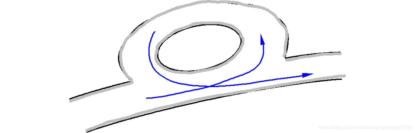 环岛赛道元素