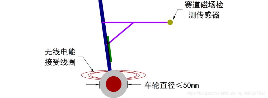直立节能组示意图