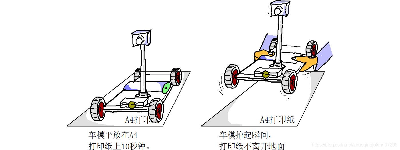 车模轮胎粘性检查