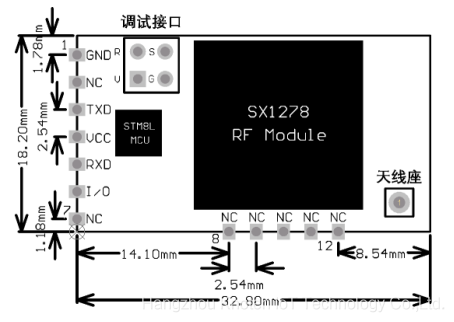 LoRa-IoT开发板结构尺寸图