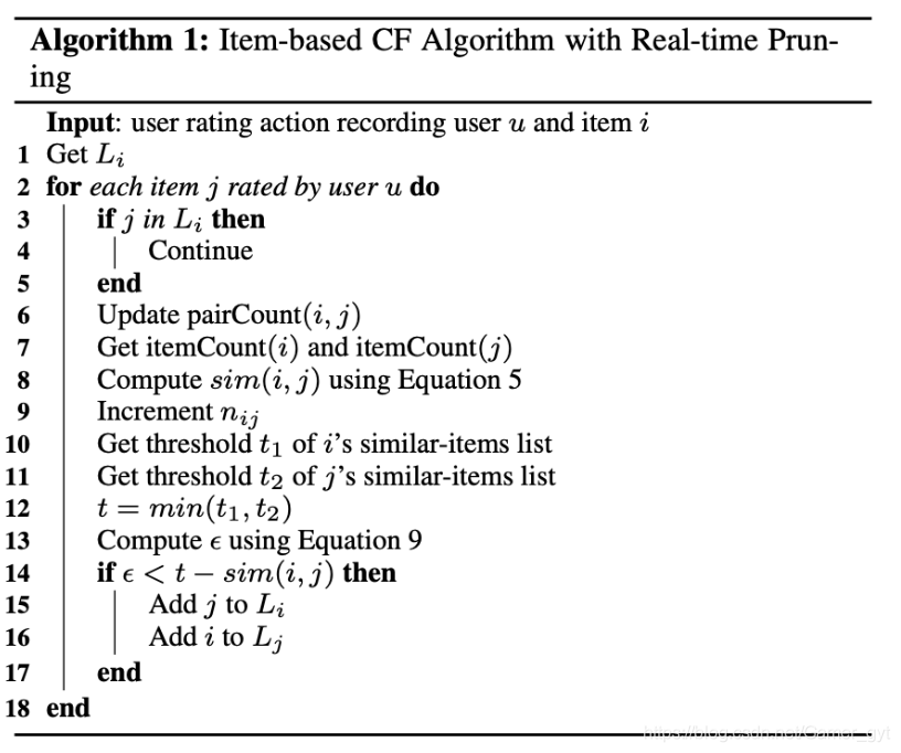 Item-based CF Algorithm with Real-time Prun- ing