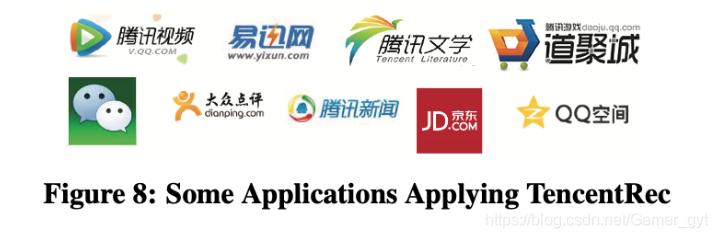 Some Applications Applying TencentRec
