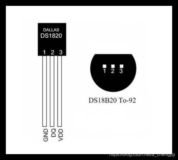 DS18B20在这里插入图片描述