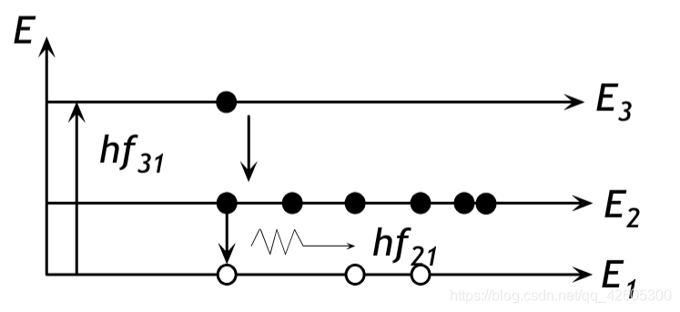 粒子数反转的原理_鸣人重粒子模式图片