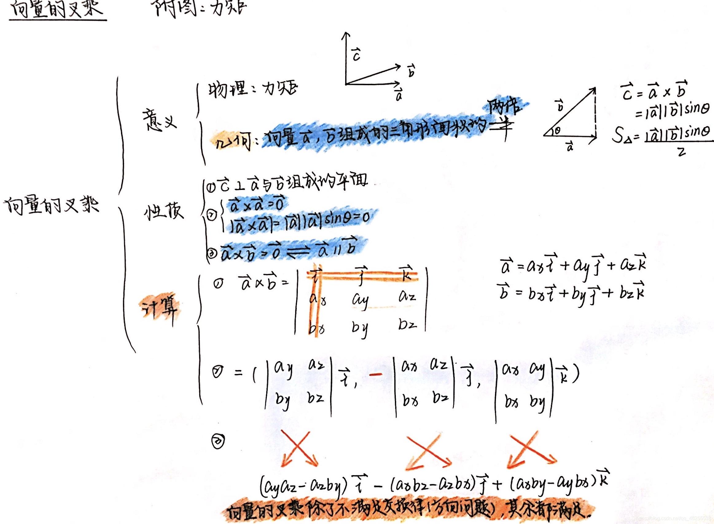 数学八上全册思维导图
