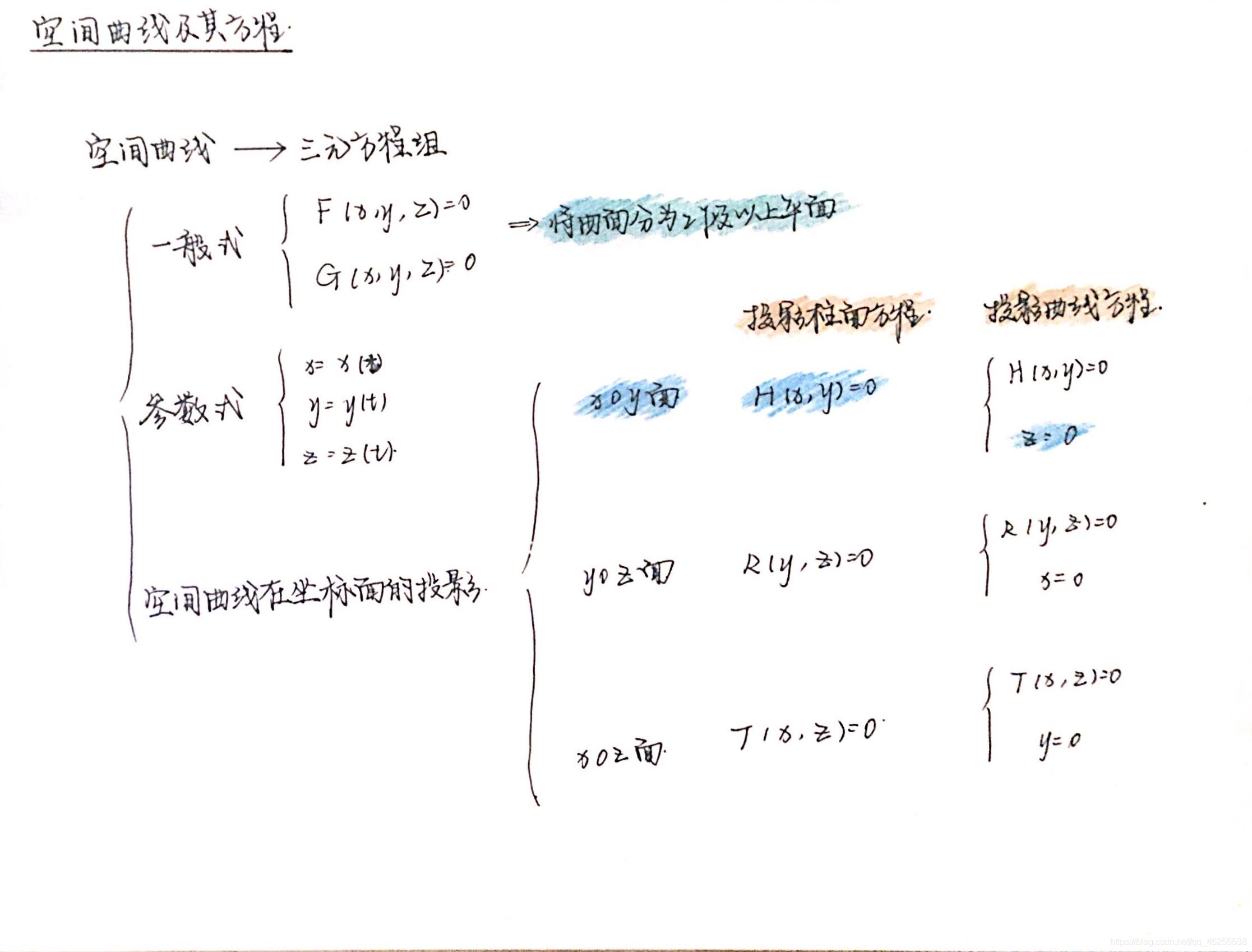 八上数学12章思维导图
