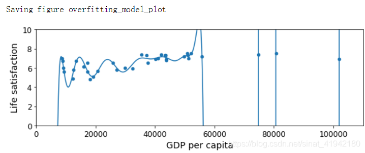 per capita gdp_中国gdp增长图