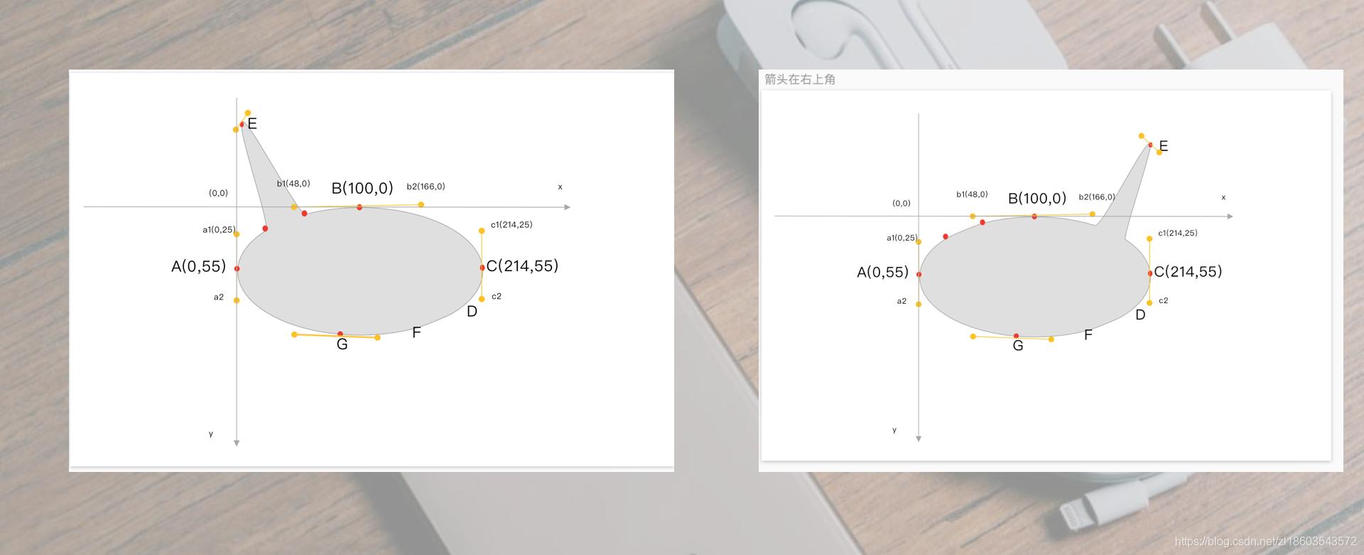 气泡箭头坐标分析图2