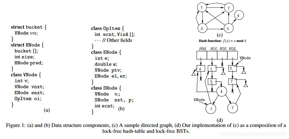 [外链图片转存失败,源站可能有防盗链机制,建议将图片保存下来直接上传(img-rhZcu6nq-1584272040444)(block-paper-14/dynamic-graph.png)]