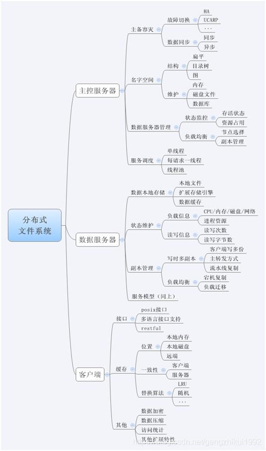 分布式系统原理