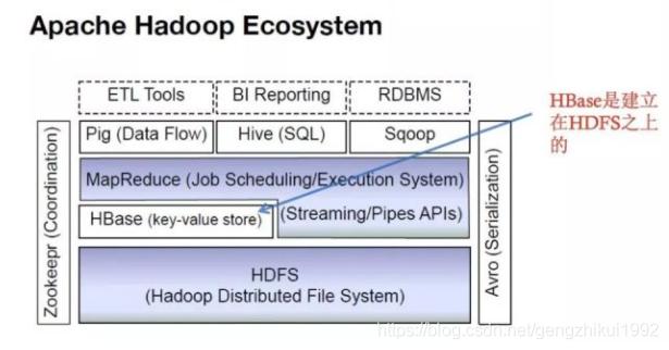 hadoop system