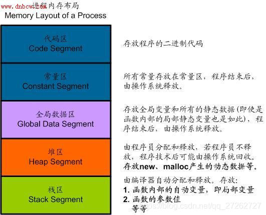 https://img-blog.csdnimg.cn/2020031618331882.jpeg?x-oss-process=image/watermark,type_ZmFuZ3poZW5naGVpdGk,shadow_10,text_aHR0cHM6Ly9ibG9nLmNzZG4ubmV0L3FxXzI3MjYyNzI3,size_16,color_FFFFFF,t_70