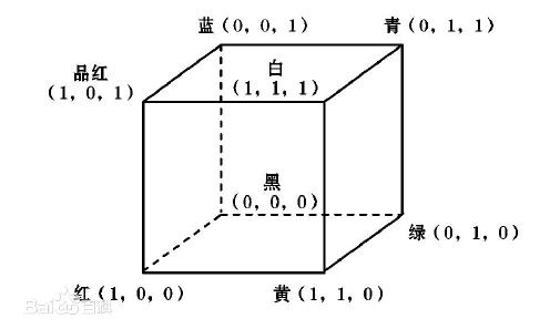 RGB三维模型