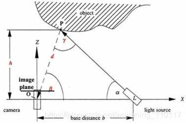 负压引流球的构造原理