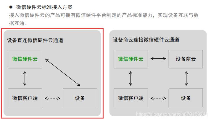 [外链图片转存失败,源站可能有防盗链机制,建议将图片保存下来直接上传(img-frJM6CVh-1584428309467)(/api/project/918313/files/18720902/imagePreview)]