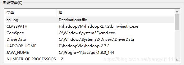 Windows下hadoop环境变量配置