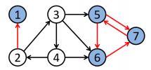 陷阱问题示例2